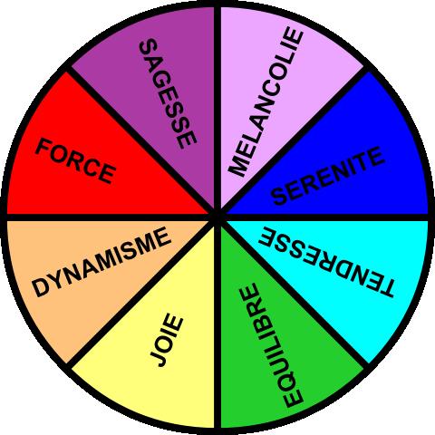 Signification_des_couleurs.png